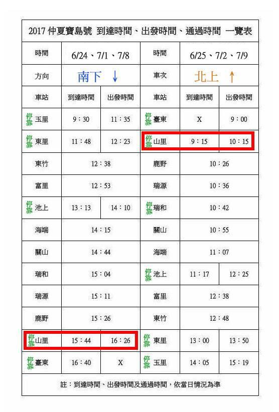 2017『仲夏寶島號』蒸氣火車 台東貓追熊親子民宿推薦活動