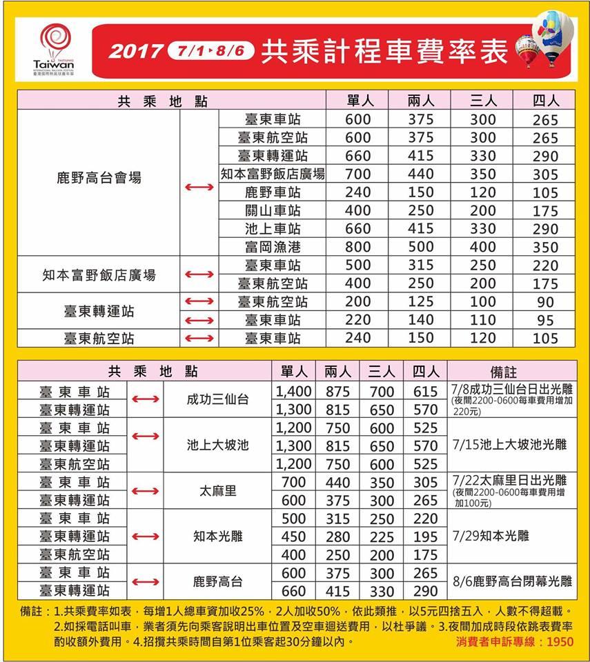 2017臺灣國際熱氣球嘉年華7/1-8/6共乘計程車費率表