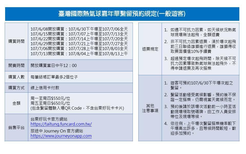 2018台東熱氣球繫留體驗線上預約-繫留搭乘體驗/售票時間