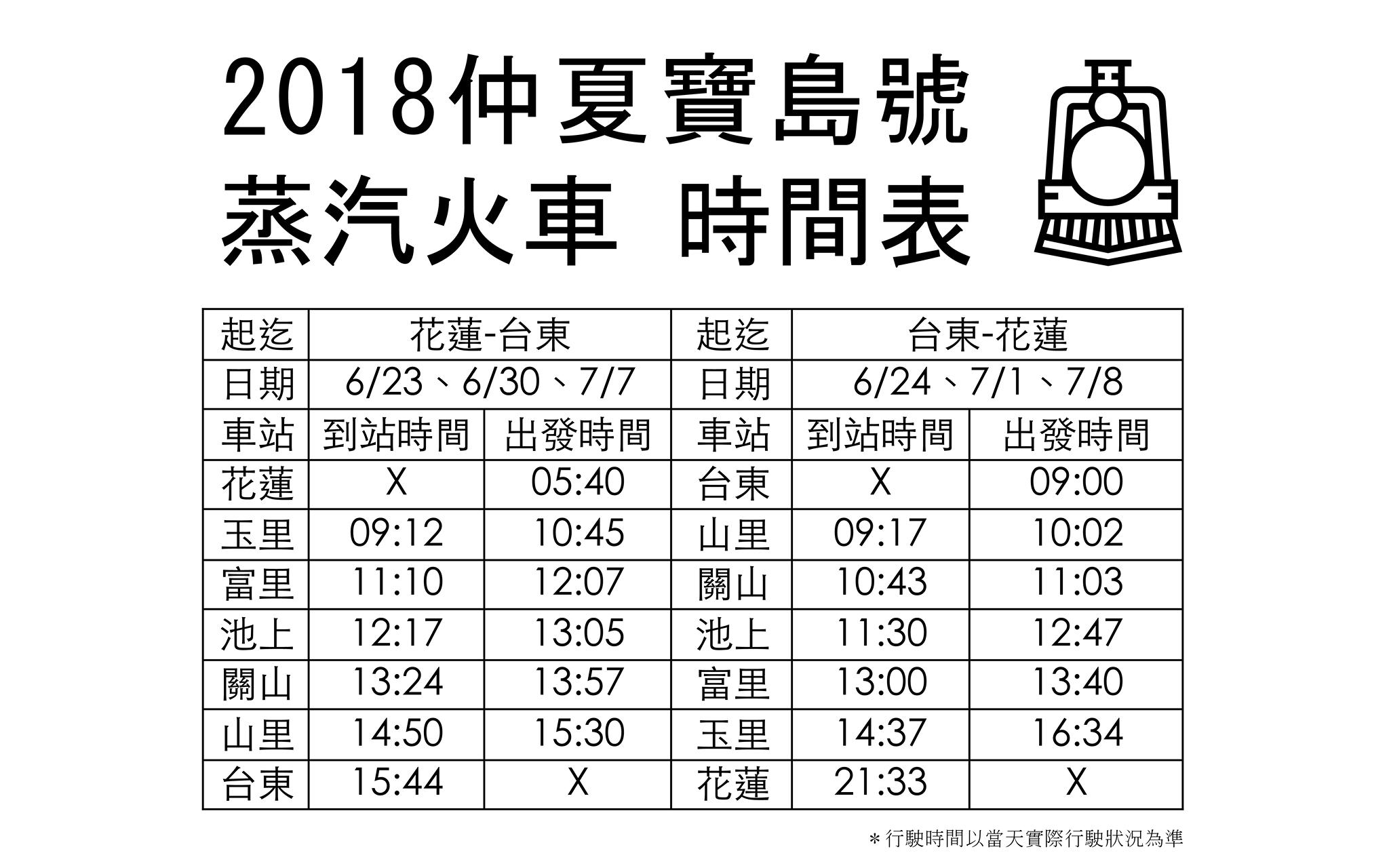 【2018仲夏寶島號蒸汽火車時間表!】台東民宿推薦貓追熊民宿特搜