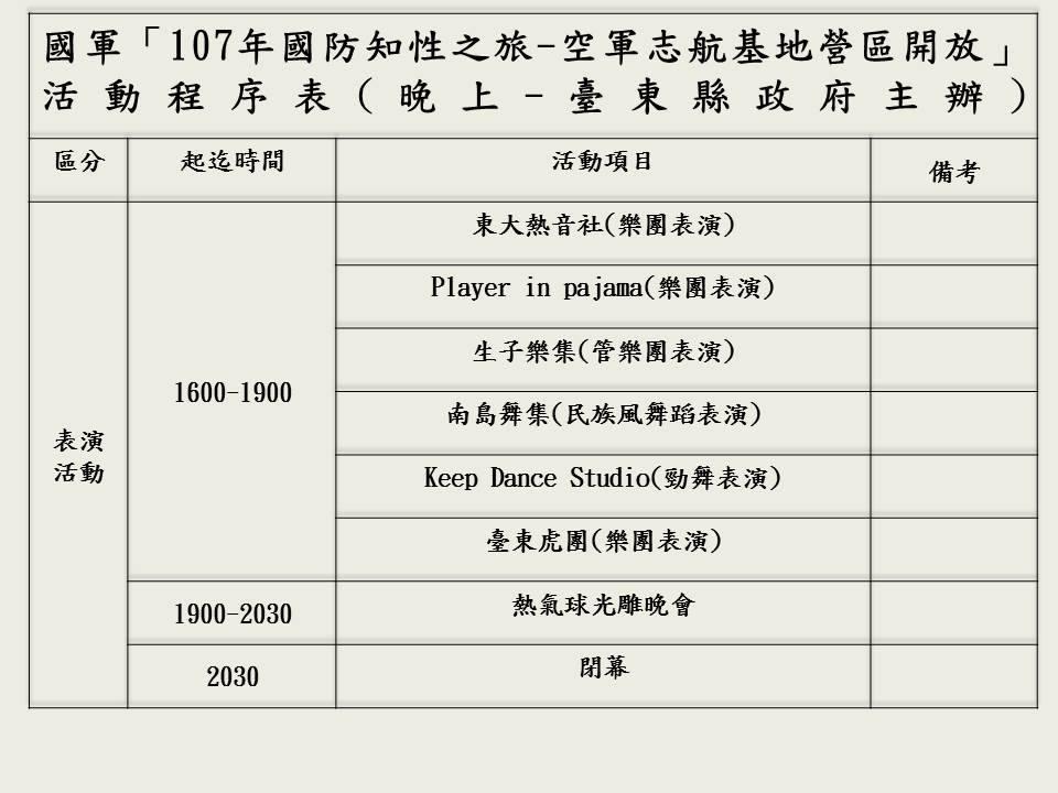 2018臺東志航基地營區開放國防知性之旅空軍與熱氣球光雕~台東民宿貓追熊推薦